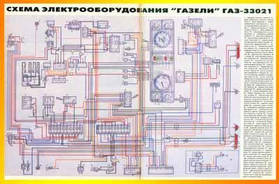 Газель ГАЗ - 33021