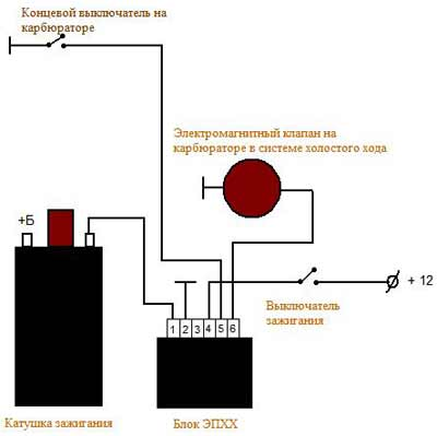 Схема карбюратора ваз-2105 с электроклапаном.
