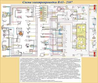 Vaz - 2107
